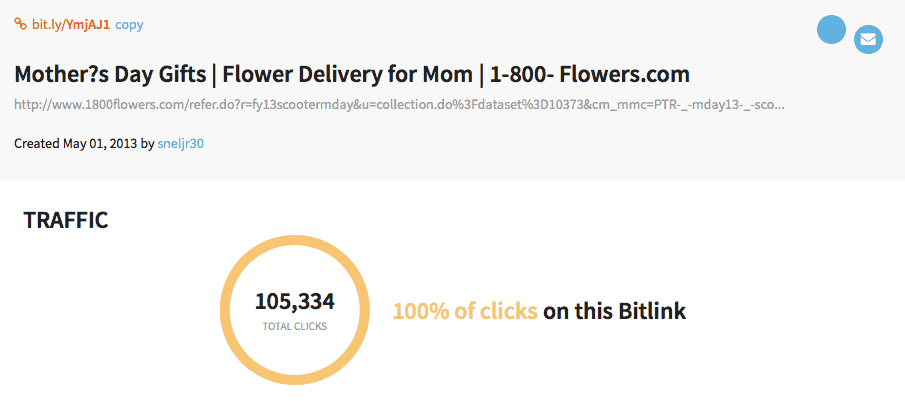 1800flowers-bieber-clicks
