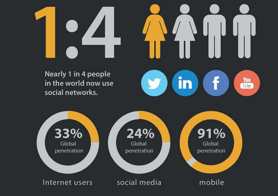 social-media-usage-data