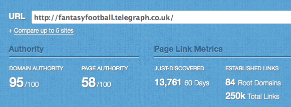 telegraph fantasy football backlinks