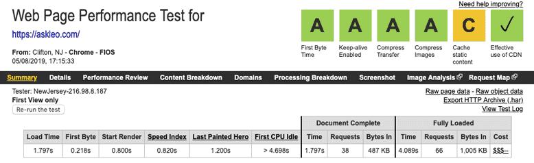 Ask Leo Generatepress WordPress Speed Test
