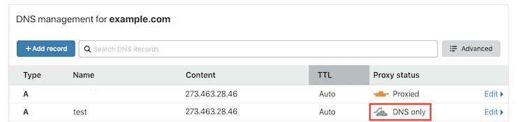 Cloudflare Dns Only Setup