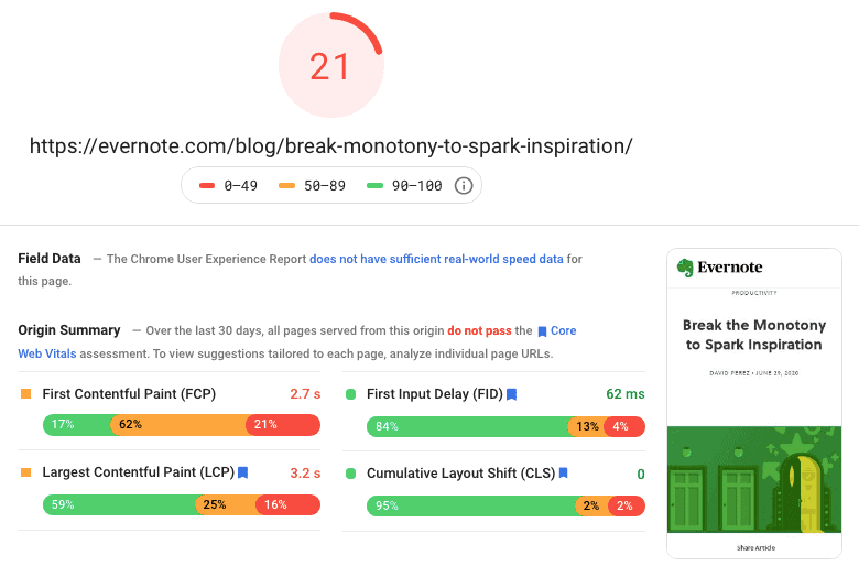 Evernote Blog Core Web Vitals Pagespeed Insights