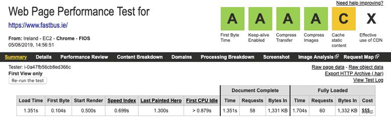 Fastbus Generatepress WordPress Speed Test