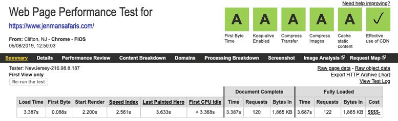 Jenman Safaris Generatepress WordPress Speed Test