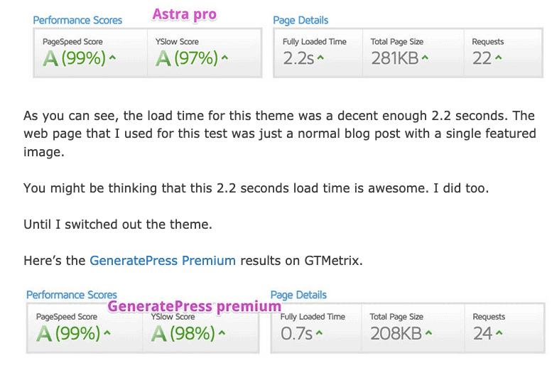 Astra Pro V Generatepress Premium
