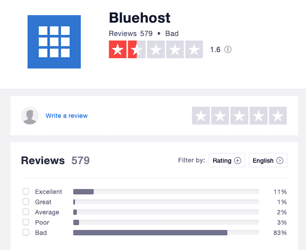 Bluehost Review Trustpilot