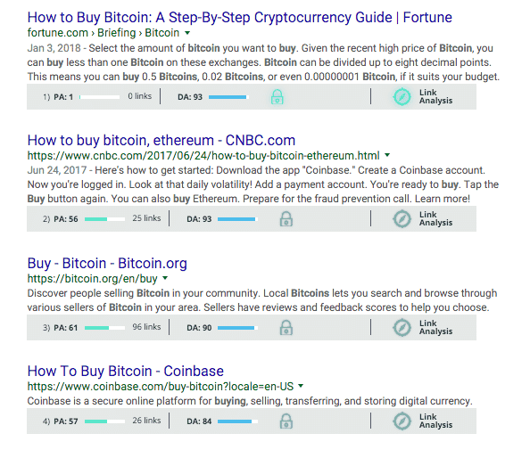how-to-buy-bitcoin-serp