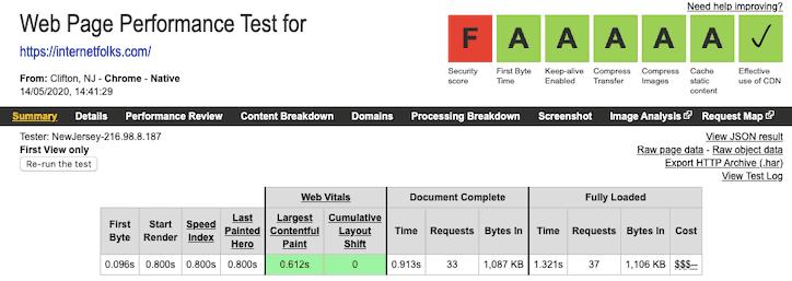 Internetfolks Speed Test