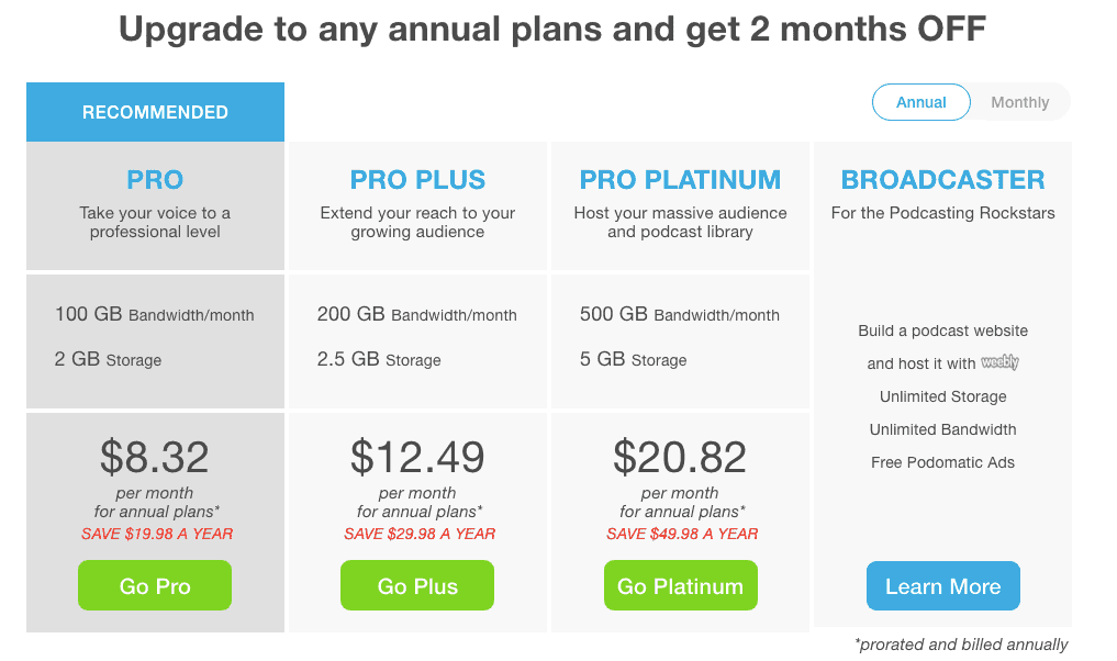 Podomatic Pricing