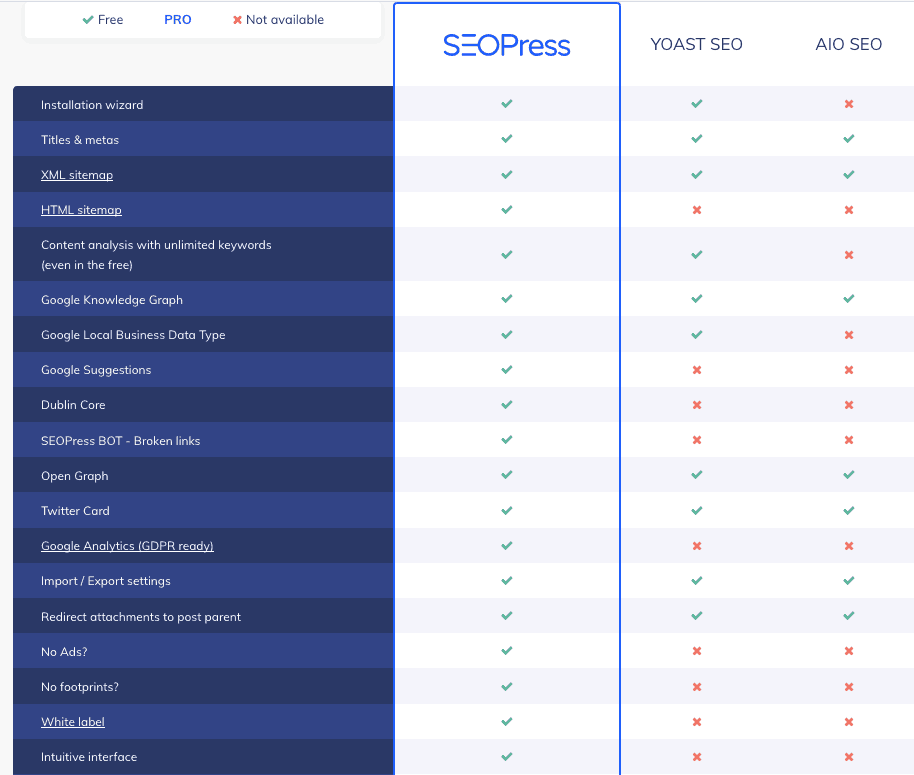seopress-features