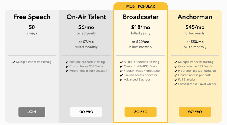 Spreaker Podcast Hosting Pricing
