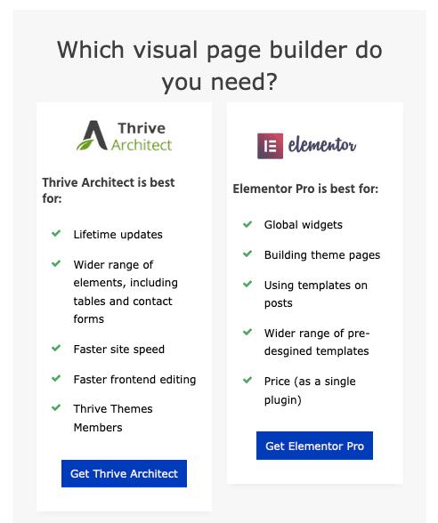 Thrive Architect Examples Internetfolks