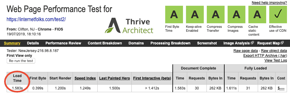Thrive Architect Page Speed