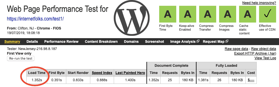 Wordpress Editor Page Speed